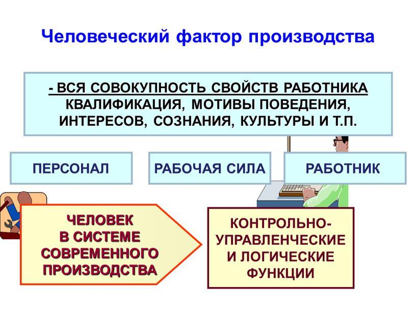 Человеческий фактор производства -