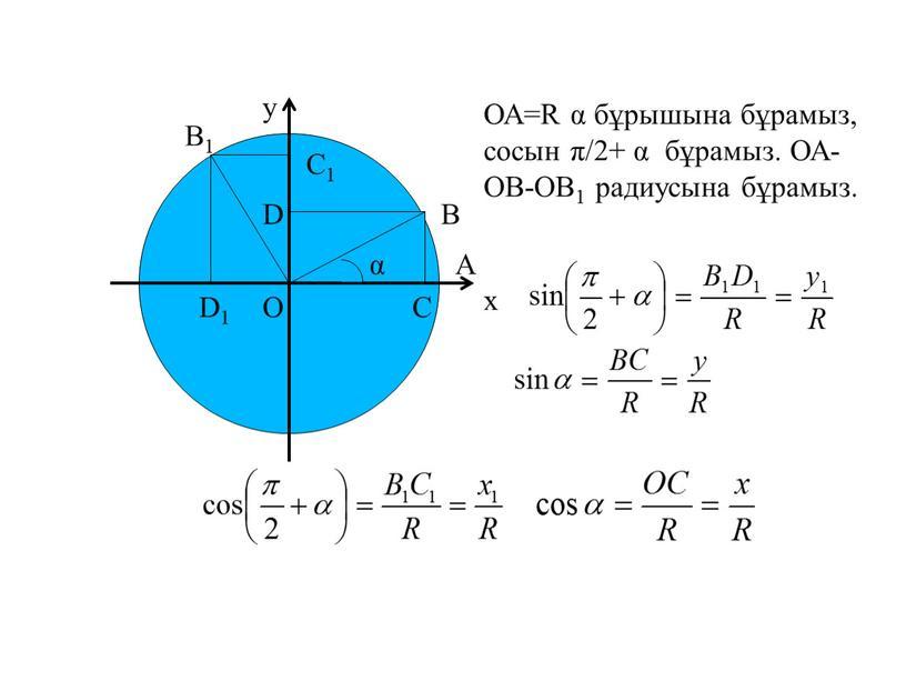 В1 D1 C1 D B C α O A ОА=R α бұрышына бұрамыз, сосын π/2+ α бұрамыз