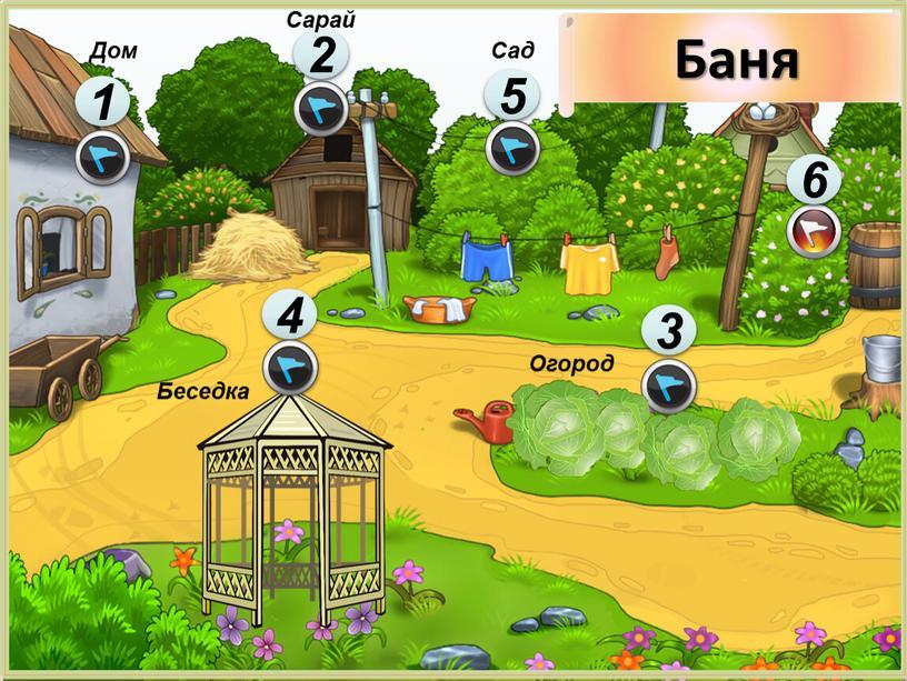 Дом 2 Сарай 3 Огород Сад 5 4 Беседка 6
