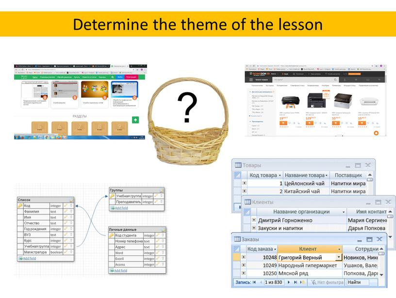 Determine the theme of the lesson