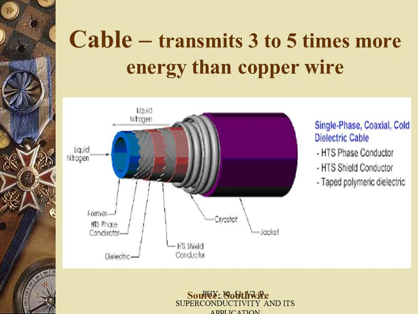 Cable – transmits 3 to 5 times more energy than copper wire