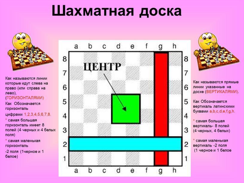 Как называются линии которые идут слева на право (или справа на лево), (ГОРИЗОНТАЛЯМИ)