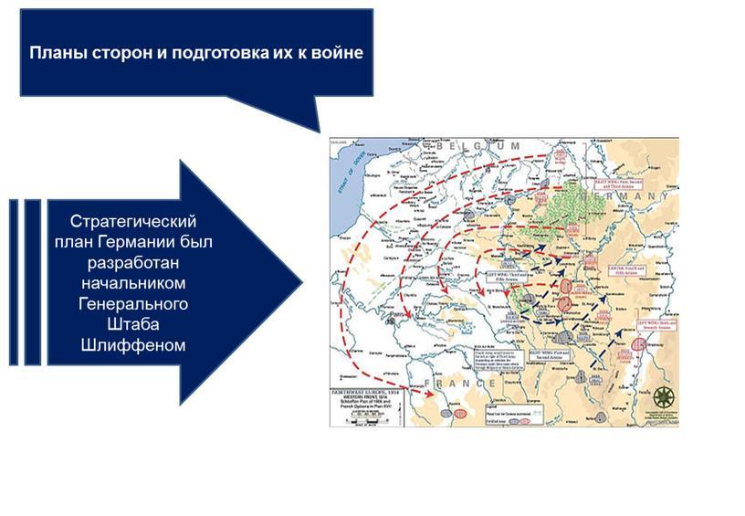 Стратегический план Германии был разработан начальником