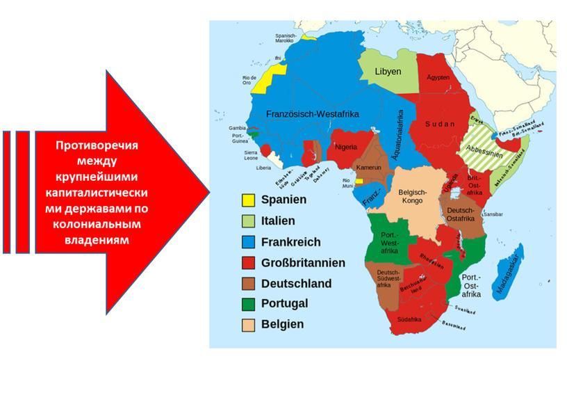 Противоречия между крупнейшими капиталистическими державами по колониальным владениям