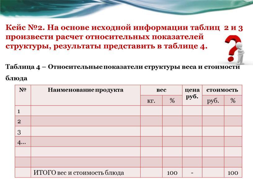 Кейс №2. На основе исходной информации таблиц 2 и 3 произвести расчет относительных показателей структуры, результаты представить в таблице 4
