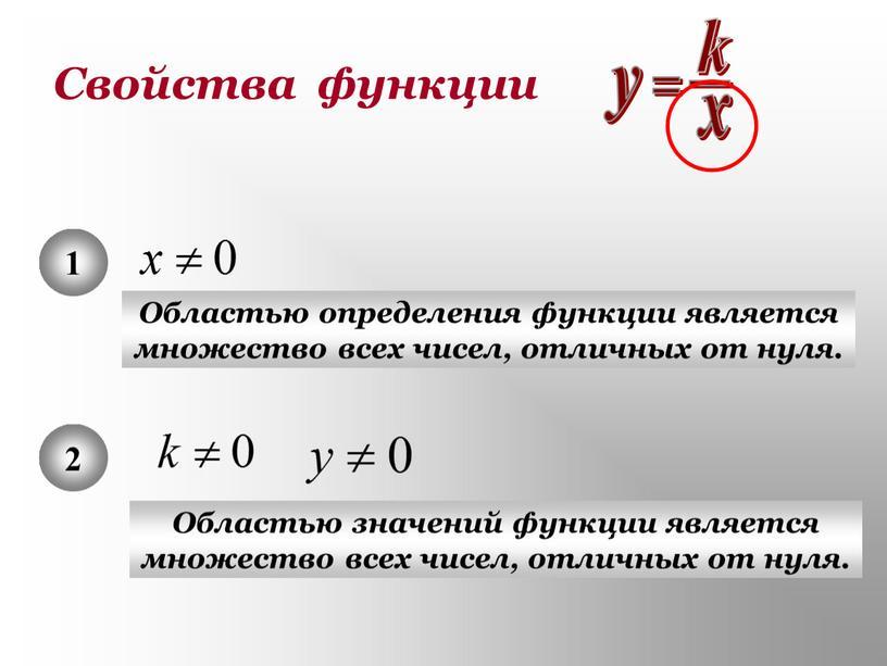 Свойства функции 1 Областью определения функции является множество всех чисел, отличных от нуля