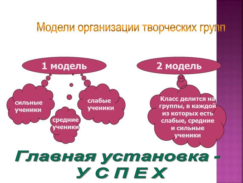 Модели организации творческих групп 1 модель 2 модель