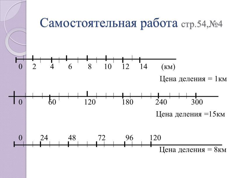 Самостоятельная работа стр.54,№4 0 2 4 6 8 10 12 14 (км)