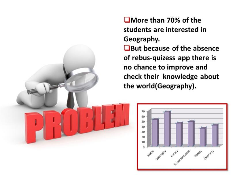 More than 70% of the students are interested in