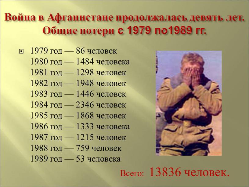 1979 год — 86 человек 1980 год — 1484 человека 1981 год — 1298 человек 1982 год — 1948 человек 1983 год — 1446 человек…