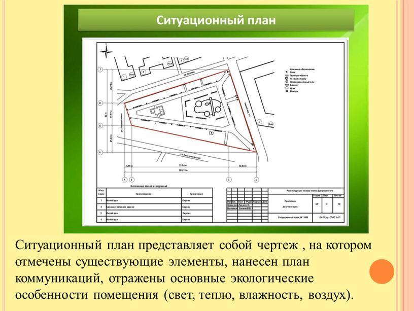 Ситуационный план представляет собой чертеж , на котором отмечены существующие элементы, нанесен план коммуникаций, отражены основные экологические особенности помещения (свет, тепло, влажность, воздух)