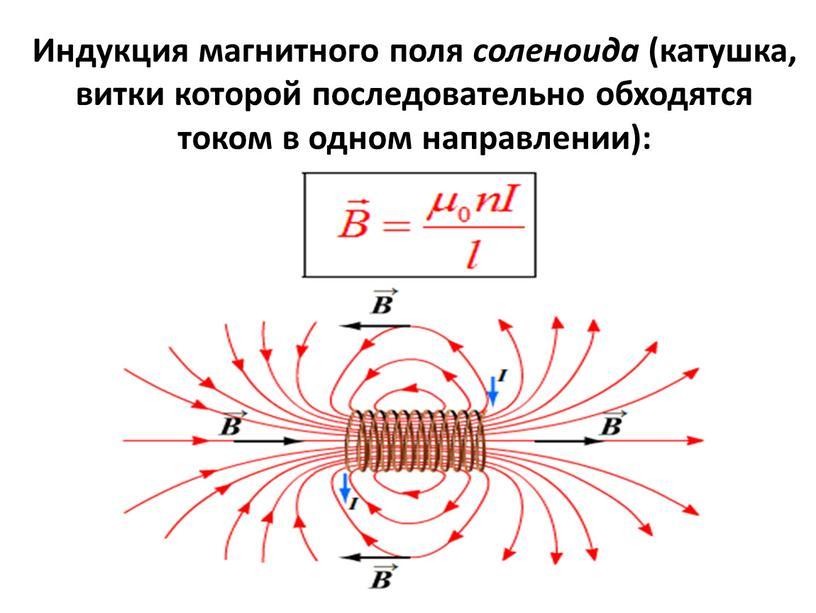 Индукция магнитного поля соленоида (катушка, витки которой последовательно обходятся током в одном направлении):
