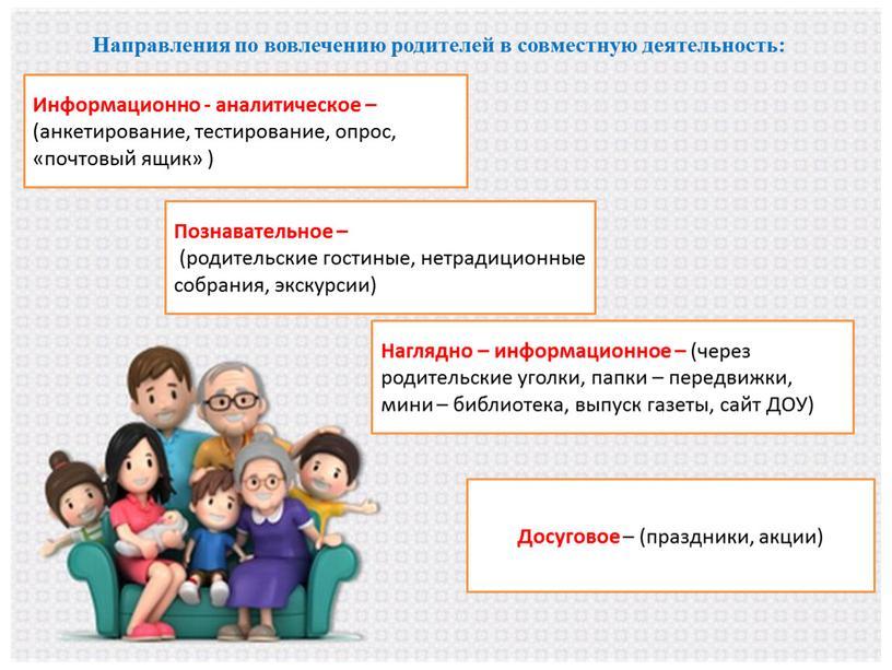 Направления по вовлечению родителей в совместную деятельность: