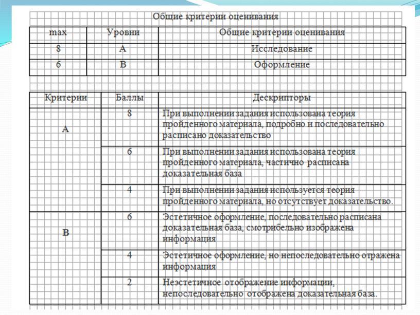 Краткосрочный план по алгебре и началам анализа в 11 классе на тему : Дифференцирование и интегрирование показательной и логарифмической функций закрепление