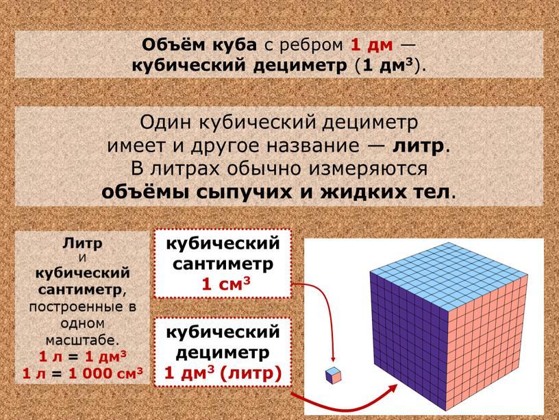 Объём куба с ребром 1 дм — кубический дециметр ( 1 дм3 )