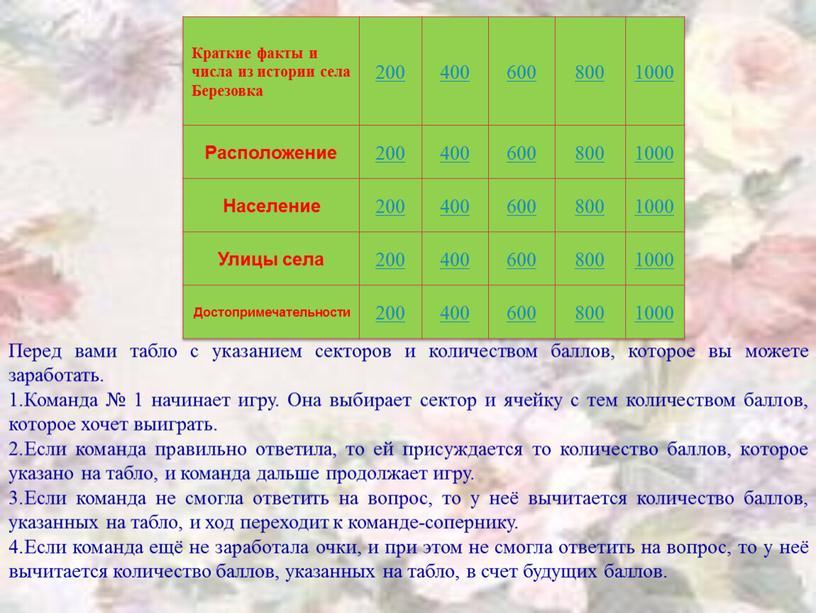 Перед вами табло с указанием секторов и количеством баллов, которое вы можете заработать