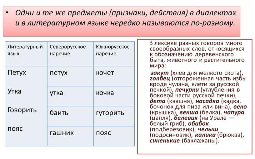 Одни и те же предметы (признаки, действия) в диалектах и в литературном языке нередко называются по-разному