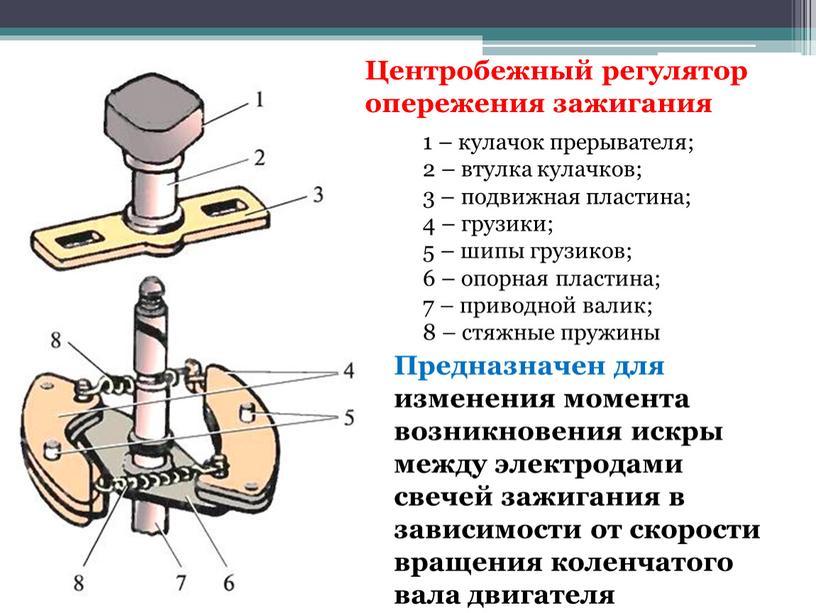 Центробежный регулятор опережения зажигания 1 – кулачок прерывателя; 2 – втулка кулачков; 3 – подвижная пластина; 4 – грузики; 5 – шипы грузиков; 6 –…