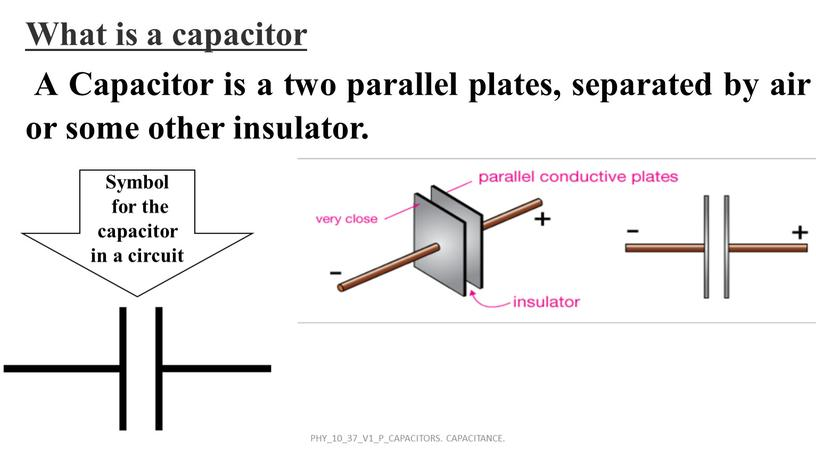 What is a capacitor A Capacitor is a two parallel plates, separated by air or some other insulator