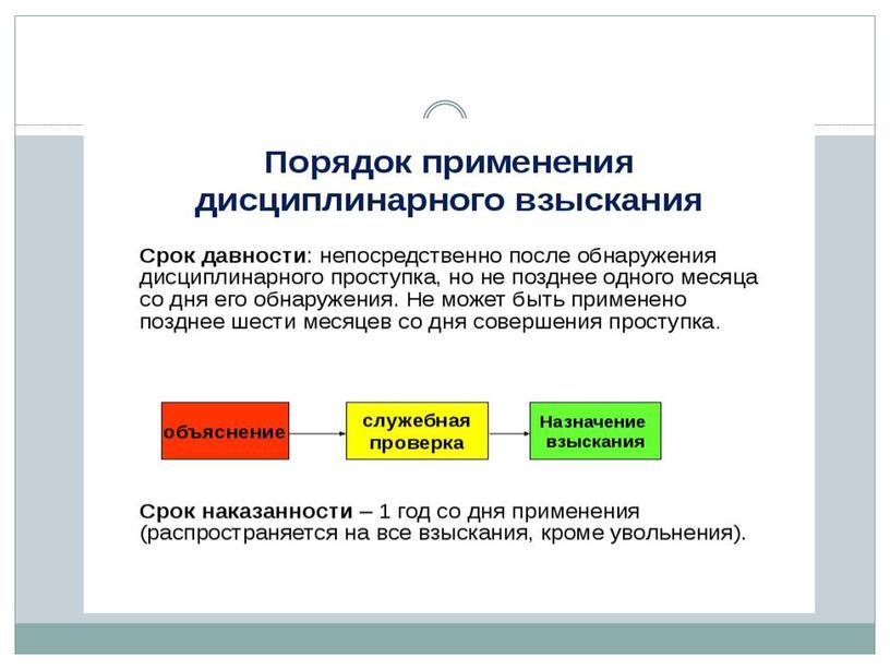 Презентация на тему Порядок применения дисциплинарного взыскания
