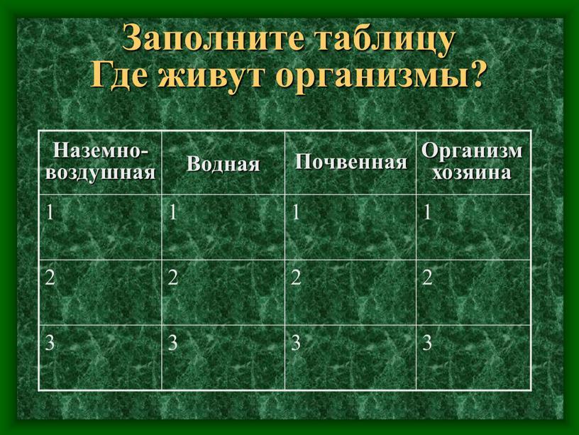 Заполните таблицу Где живут организмы? 1 2 3
