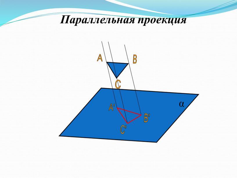Параллельная проекция
