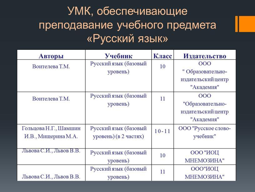 УМК, обеспечивающие преподавание учебного предмета «Русский язык»