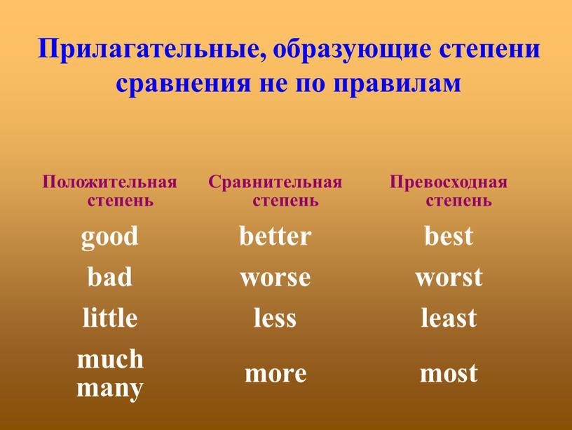 Прилагательные, образующие степени сравнения не по правилам