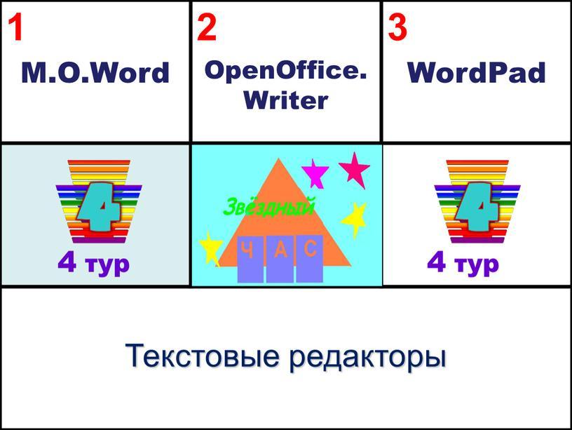 M.O.Word 2 OpenOffice. Writer 3