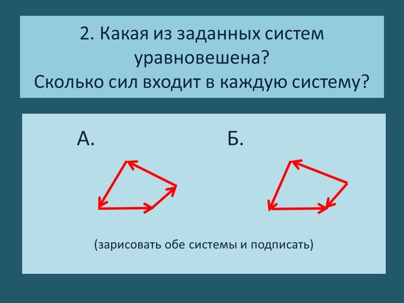 Какая из заданных систем уравновешена?