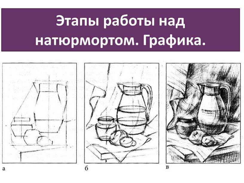 Этапы работы над натюрмортом. Графика