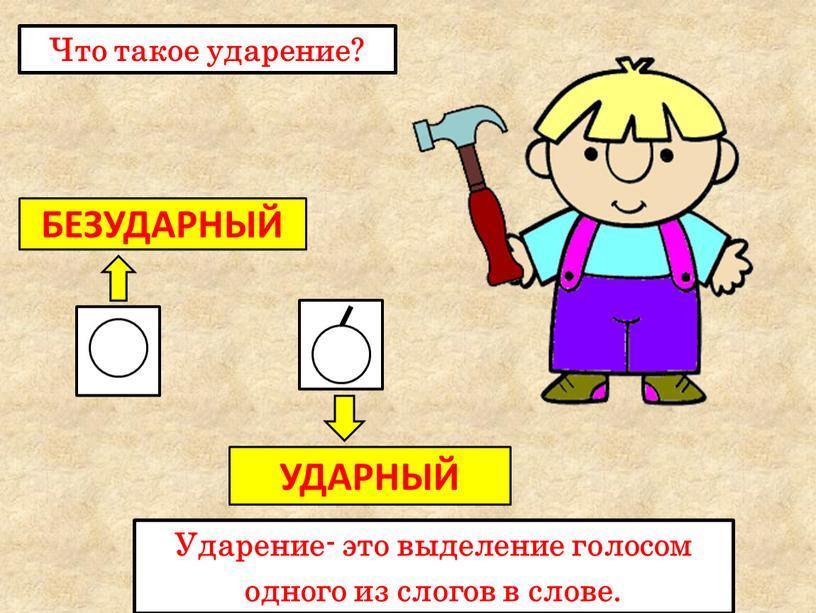 УДАРНЫЙ БЕЗУДАРНЫЙ Ударение- это выделение голосом одного из слогов в слове