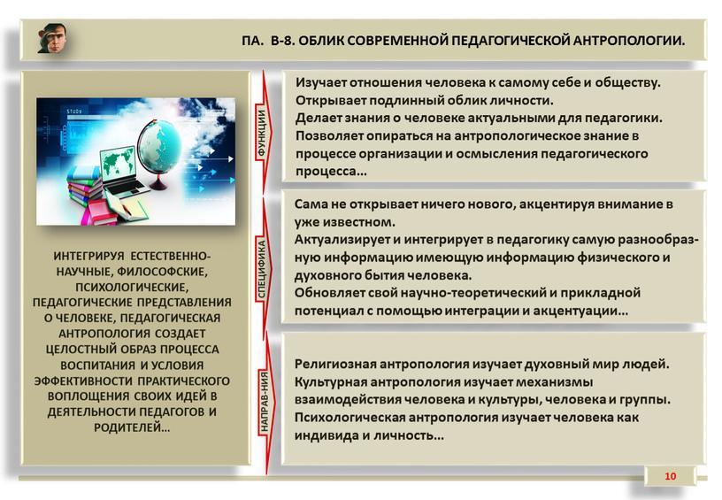 ПА. В-8. ОБЛИК СОВРЕМЕННОЙ ПЕДАГОГИЧЕСКОЙ