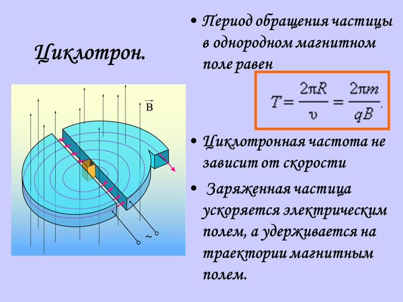 Циклотрон. Период обращения частицы в однородном магнитном поле равен