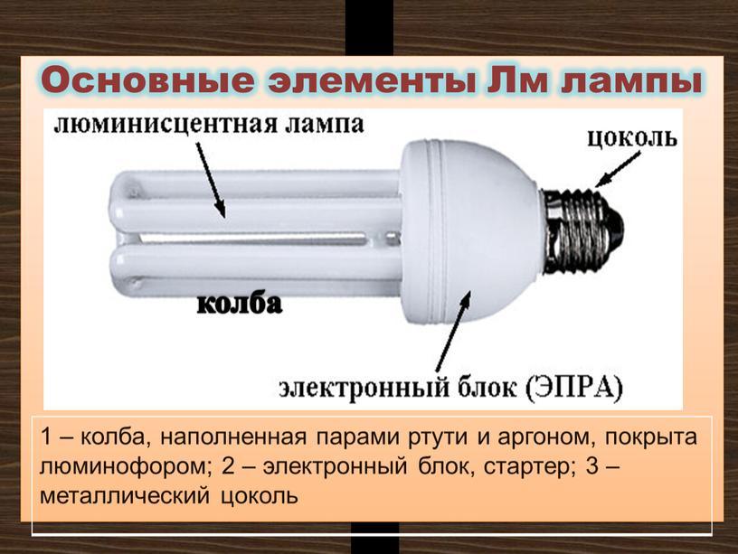 Основные элементы Лм лампы 1 – колба, наполненная парами ртути и аргоном, покрыта люминофором; 2 – электронный блок, стартер; 3 – металлический цоколь колба