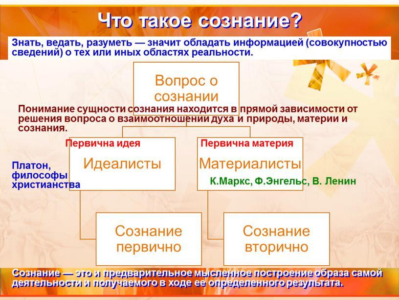 Что такое сознание? Знать, ведать, разуметь — значит обладать информацией (совокупностью сведений) о тех или иных областях реальности