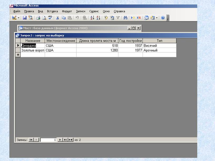 Создание запросов в MS Access