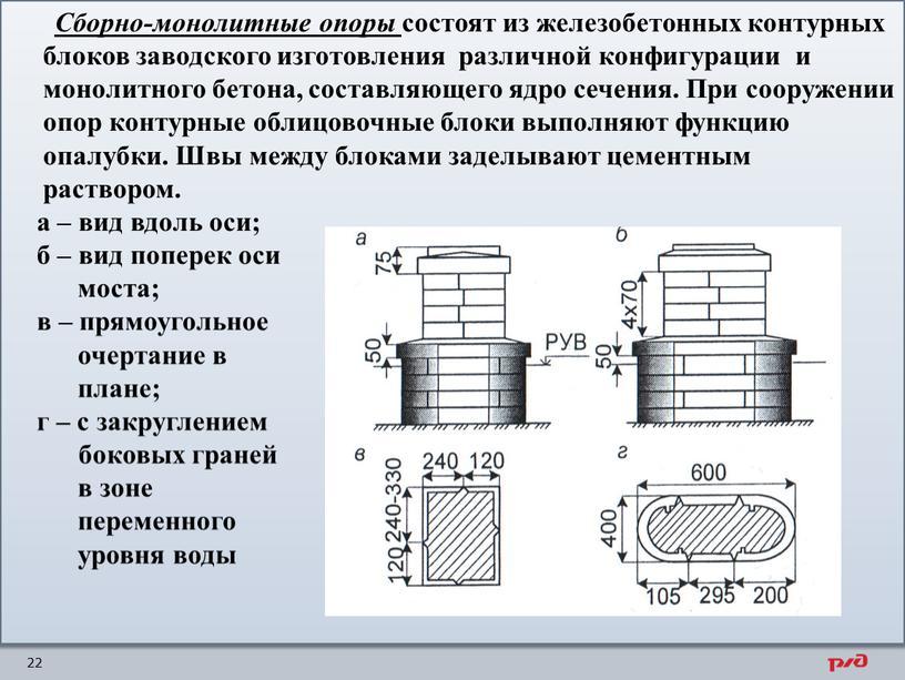 Сборно-монолитные опоры состоят из железобетонных контурных блоков заводского изготовления различной конфигурации и монолитного бетона, составляющего ядро сечения