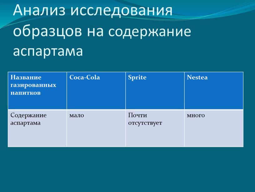 Анализ исследования образцов на содержание аспартама