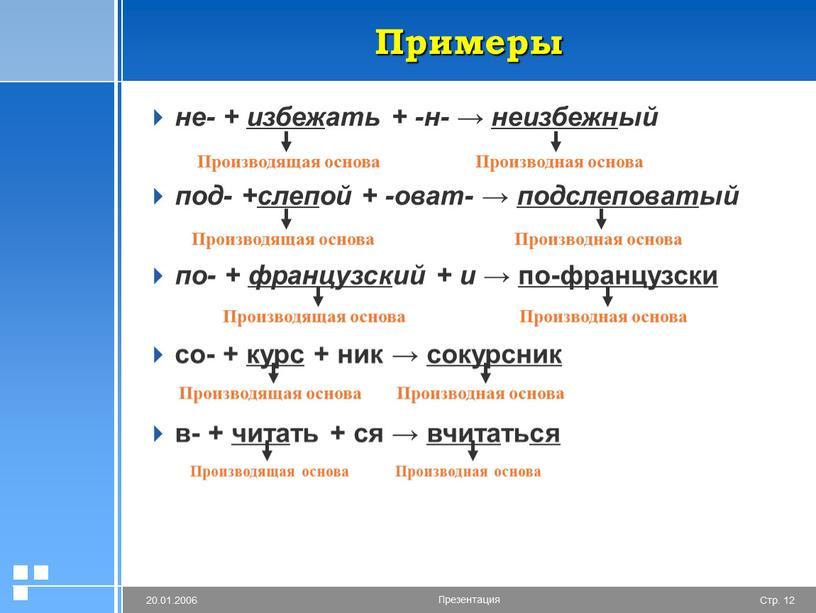 Примеры не- + избеж ать + -н- → неизбежн ый под- + слеп ой + -оват- → подслеповат ый по- + французск ий + и…