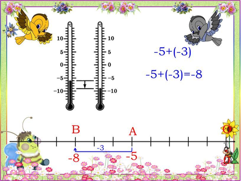 -5+(-3) -8 0 О В А -3 -5+(-3)=-8 -5