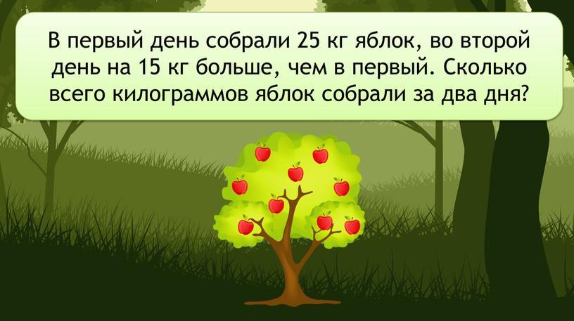 В первый день собрали 25 кг яблок, во второй день на 15 кг больше, чем в первый