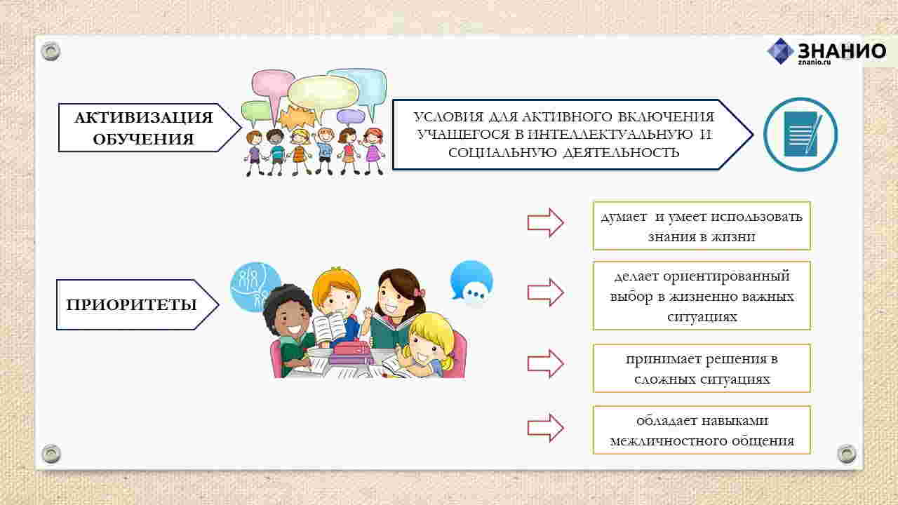 Технология коллективного обучения реферат 3301