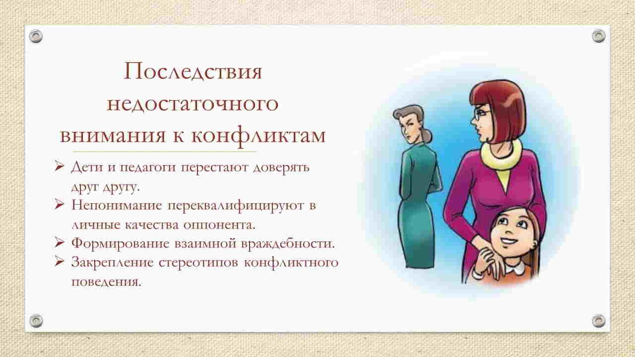prezentatsiya-konflikt-uchitelya-uchenika-primer