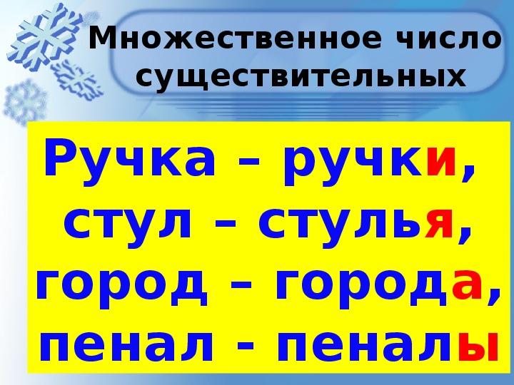 Презентация 27 урок  английский язык Ю.А. Комарова 2 класс