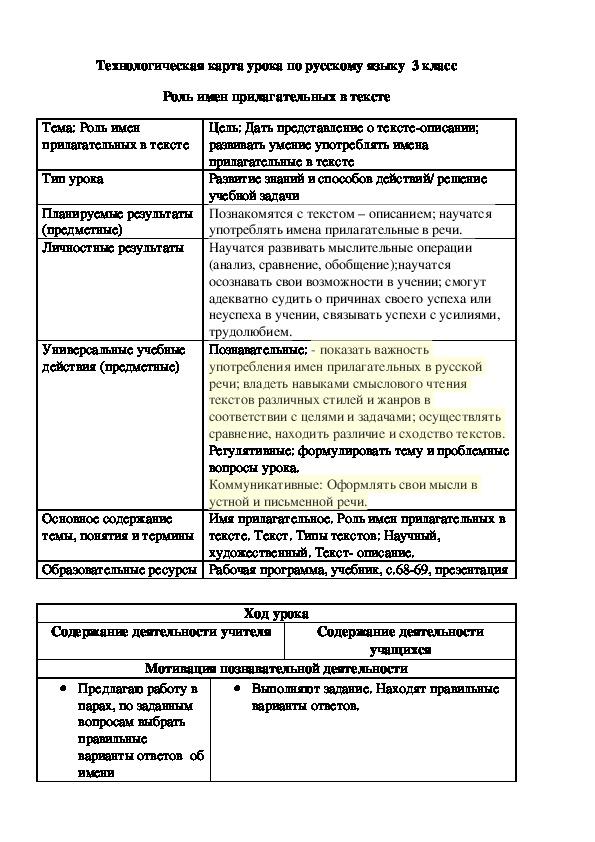 Роль имен прилагательных в тексте. Технологическая карта урока по русскому языку  3 класс