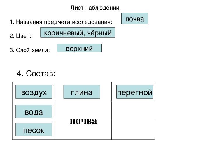"Методическая разработка ""Почва кормилица"", презентация  ""Почва кормилица"" (2-3 класс)"