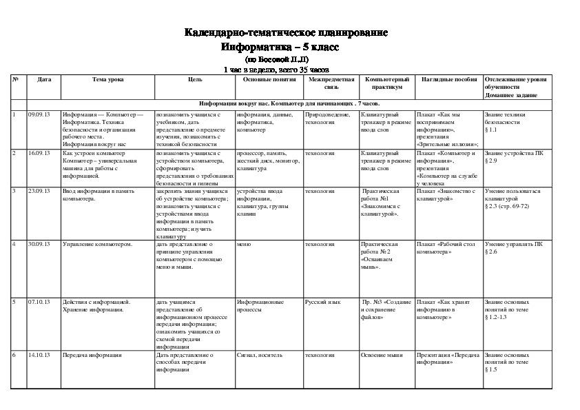 Рабочая программа по информатике 5 класс Босова