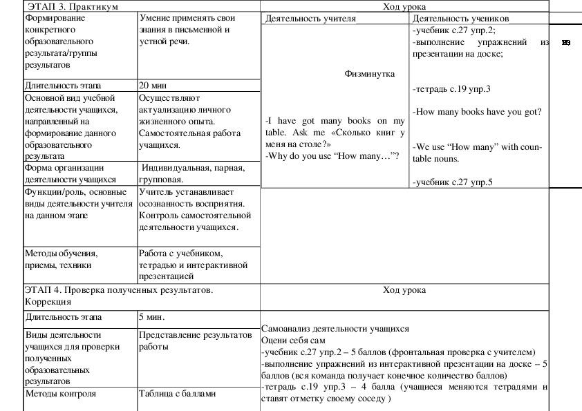 """Технологическая карта по теме """"Манеры за столом""""."""
