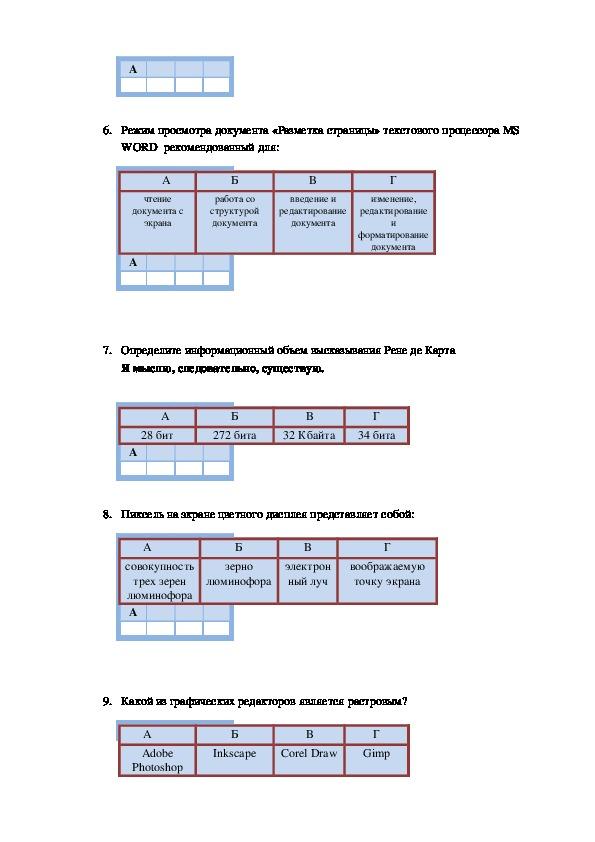 Контрольная работа 10 класс информационные модели модельное агентство сочи вакансии